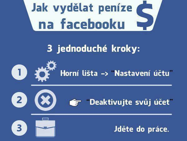 Jak vydělat peníze na Facebooku