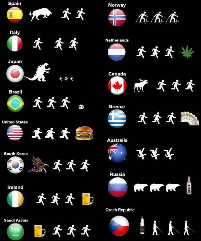 Značení národů